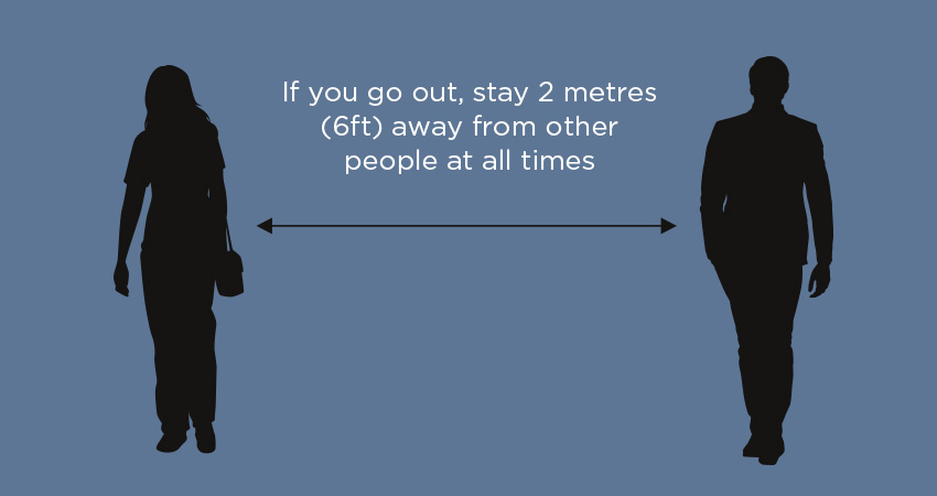 Stay 2 metres away from other people
