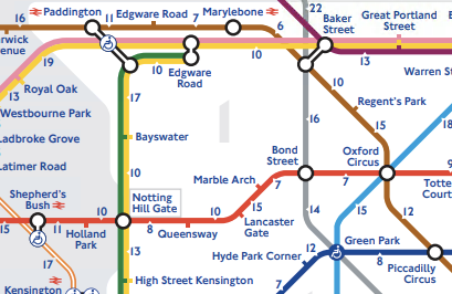 Walking times between stations on the same line